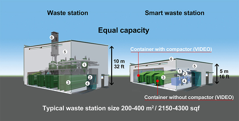 waste-transfer-station-comparison